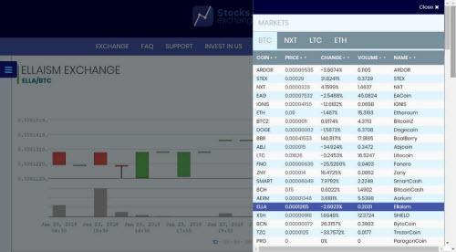 Stocks.Exchange
