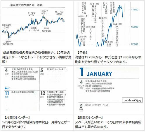 日産証券[くりっく365]
