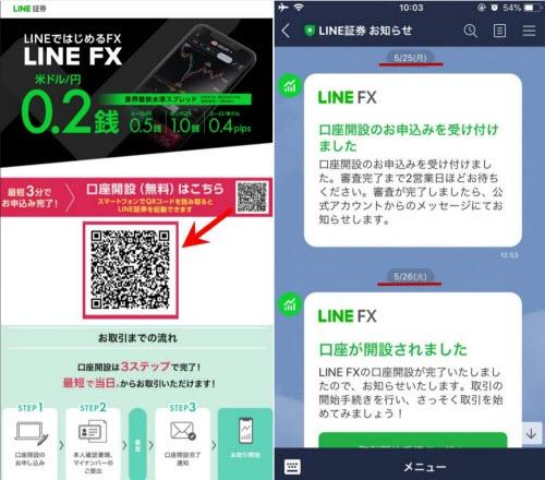 LINEFX口座開設