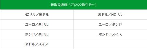 松井証券[MATSUIFX]