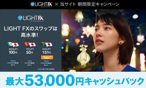 トレイダーズ証券[LIGHT FX]